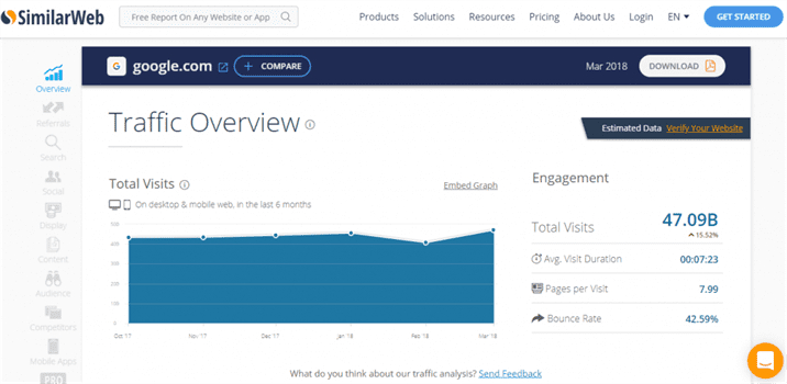 screen similarweb