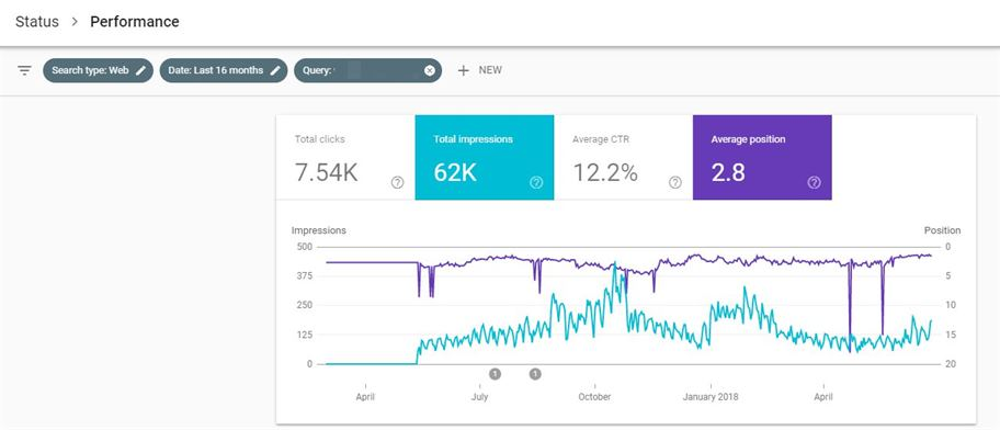 Google Search Console - analiza internetowa